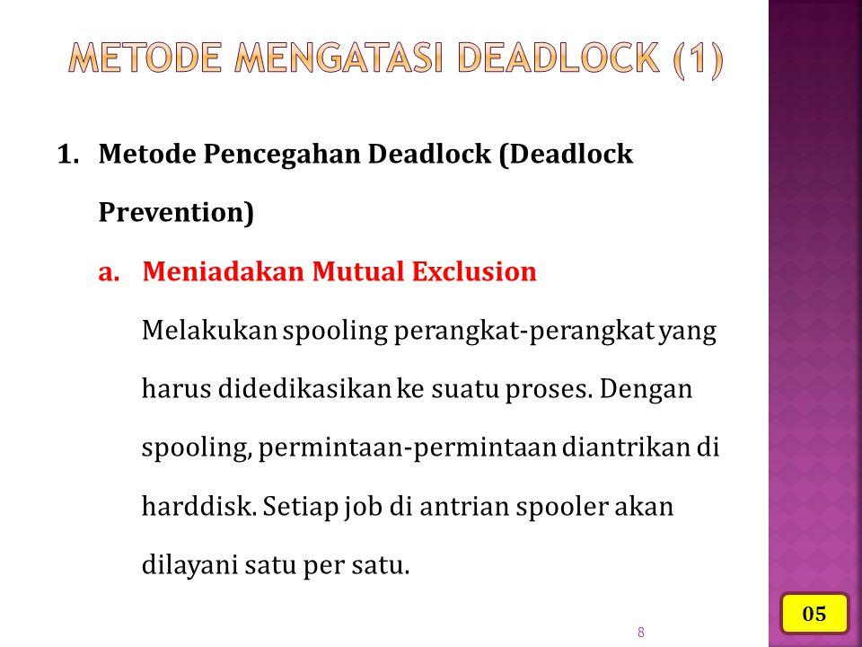 8 1.Metode Pencegahan Deadlock (Deadlock Prevention) a.Meniadakan Mutual Exclusion Melakukan spooling perangkat-perangkat yang harus didedikasikan ke