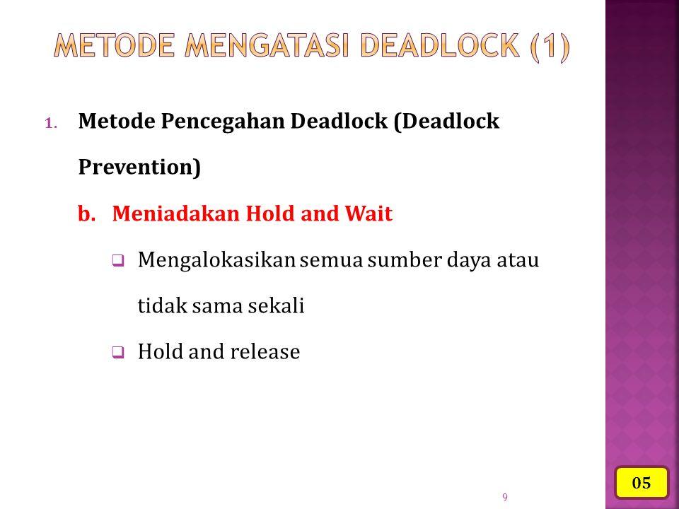 9 1. Metode Pencegahan Deadlock (Deadlock Prevention) b.Meniadakan Hold and Wait  Mengalokasikan semua sumber daya atau tidak sama sekali  Hold and
