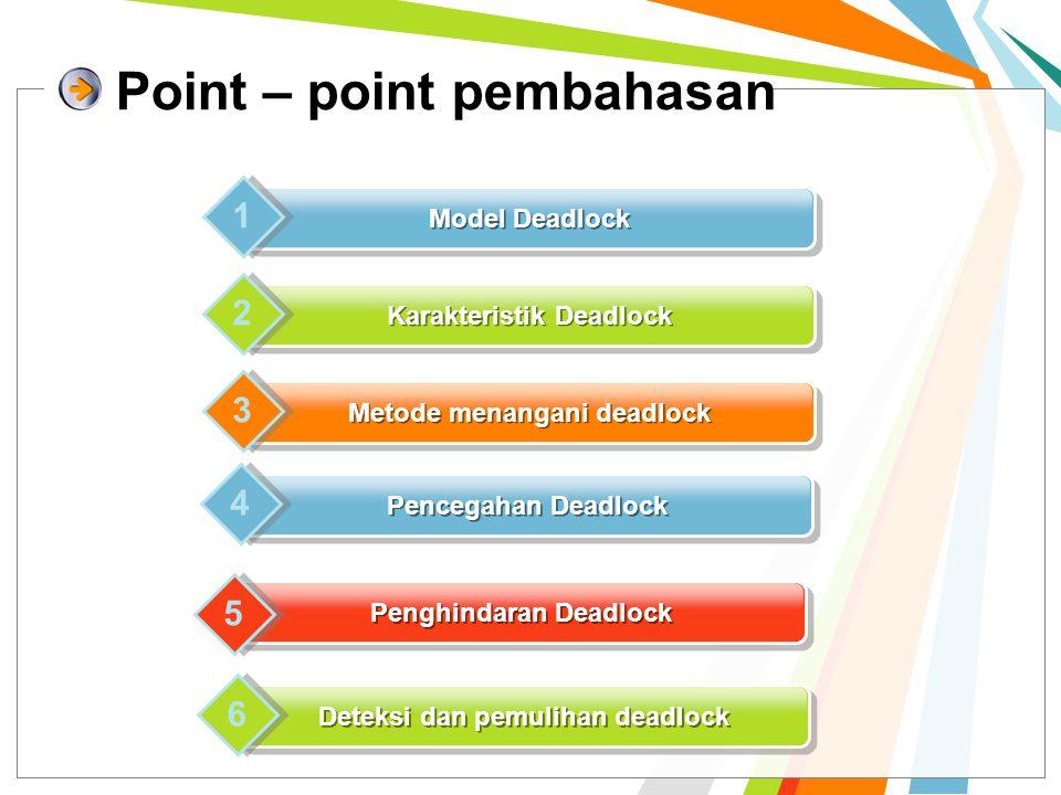 Point – point pembahasan Penghindaran Deadlock Metode menangani deadlock Karakteristik Deadlock 2 3 5 Model Deadlock 1 Deteksi dan pemulihan deadlock