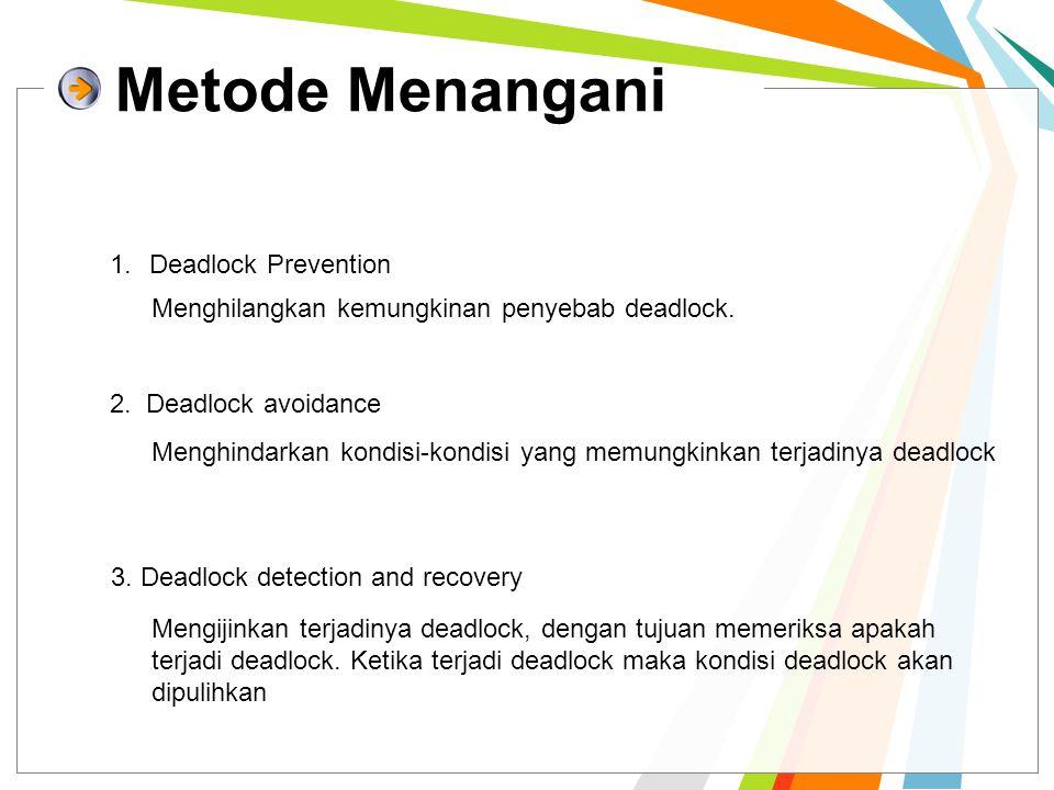 Metode Menangani 1.Deadlock Prevention Menghilangkan kemungkinan penyebab deadlock. 2. Deadlock avoidance Menghindarkan kondisi-kondisi yang memungkin