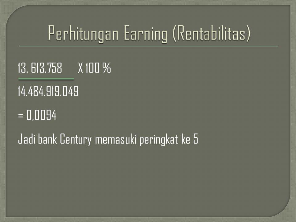 13. 613.758 X 100 % 14.484.919.049 = 0,0094 Jadi bank Century memasuki peringkat ke 5
