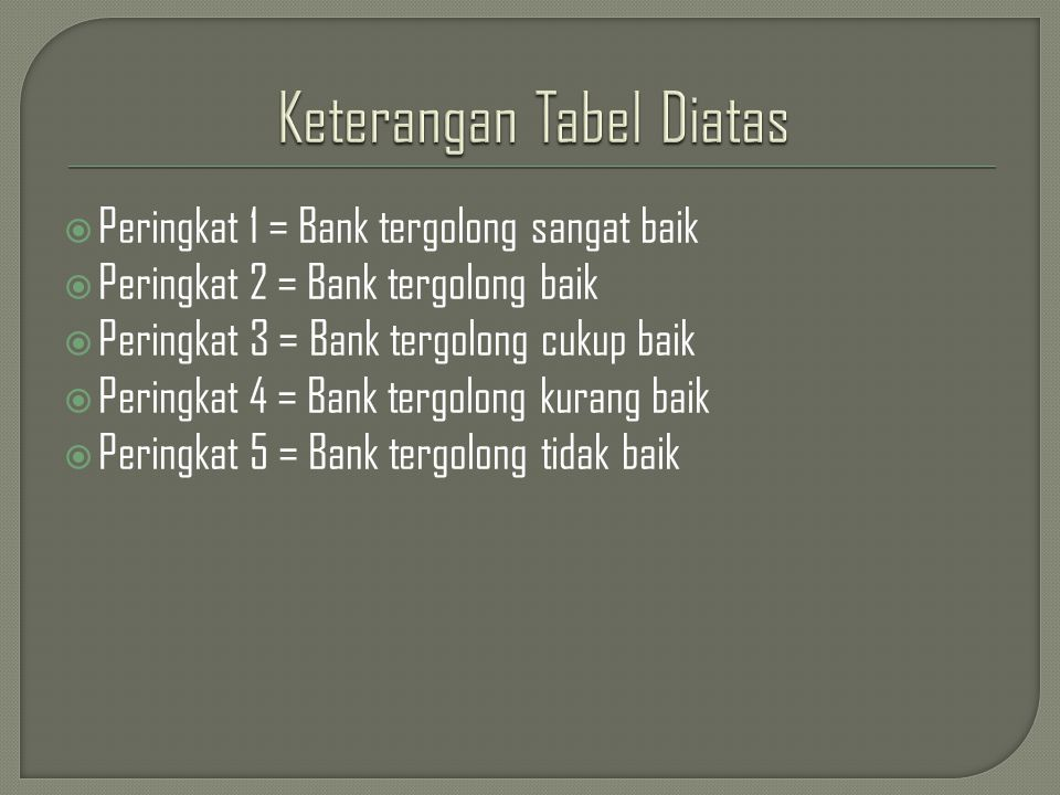  Peringkat 1 = Bank tergolong sangat baik  Peringkat 2 = Bank tergolong baik  Peringkat 3 = Bank tergolong cukup baik  Peringkat 4 = Bank tergolon