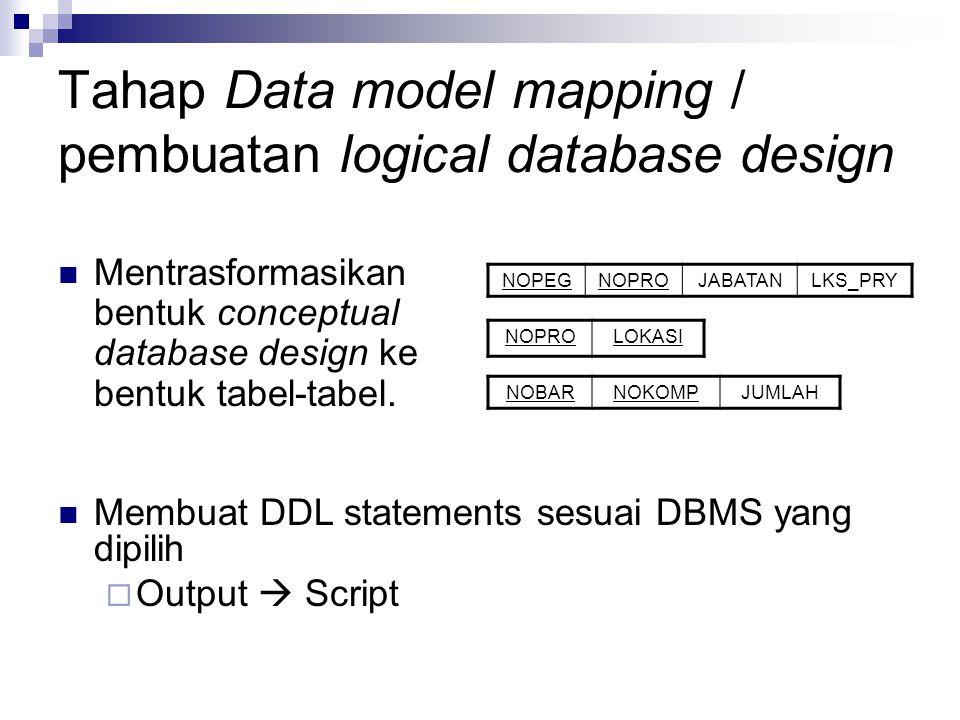 Tahap Data model mapping / pembuatan logical database design Mentrasformasikan bentuk conceptual database design ke bentuk tabel-tabel. NOPEGNOPROJABA