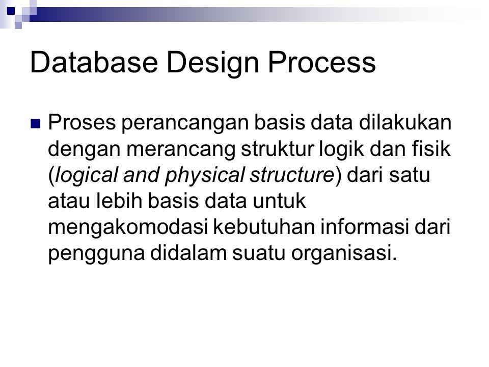 Database Design Process Proses perancangan basis data dilakukan dengan merancang struktur logik dan fisik (logical and physical structure) dari satu a