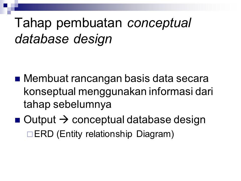 Contoh conceptual database diagram ProyekPegawai Departemen mengepalai kerja memiliki Kd_dep Nm_dep Kd_Pry Nm_Pry Lks_Pry NIP (1,1) (1,n) (0,n) Tgl_kerja Keluarga memiliki Nm_kelstatus (1,n) (1,1) Pegawai Tetap Pegawai Kontrak Alm_Peg Jabatan Tgl_Lhr_Peg Kd_Peg Nm_Peg (1,1) Masa_kontrak Nilai_kontrak Tgl_awalTgl_akhir