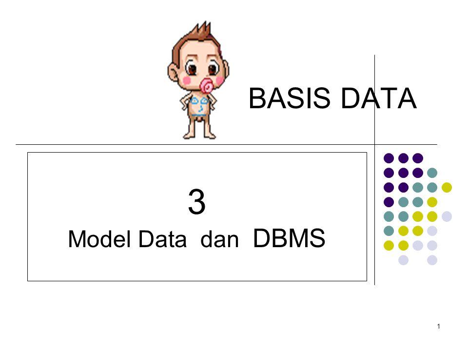 1 BASIS DATA 3 Model Data dan DBMS