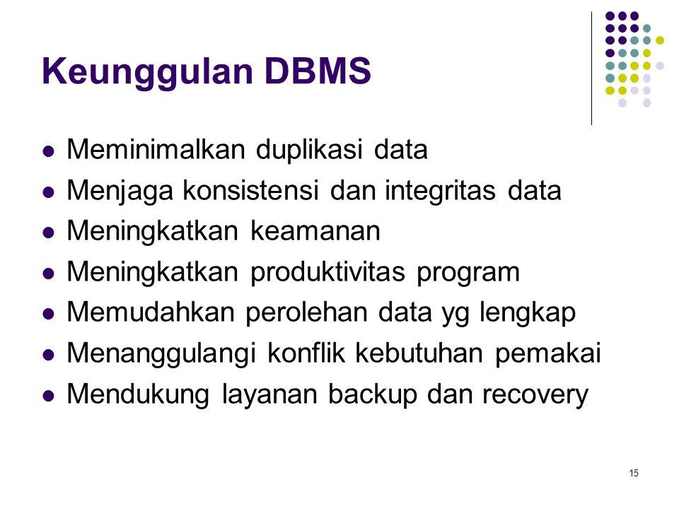15 Keunggulan DBMS Meminimalkan duplikasi data Menjaga konsistensi dan integritas data Meningkatkan keamanan Meningkatkan produktivitas program Memuda