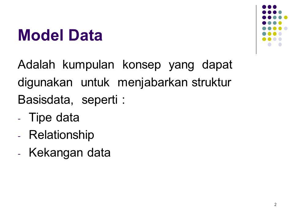 Internal level Mempunyai internal schema, yang menjabar kan struktur penyimpanan fisikal dari database Internal schema menggunakan model data level bawah (phisikal) dan menjabarkan rincian yang lengkap dari penyimpanan data.