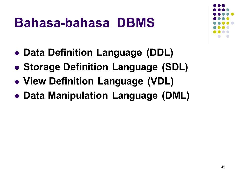 24 Bahasa-bahasa DBMS Data Definition Language (DDL) Storage Definition Language (SDL) View Definition Language (VDL) Data Manipulation Language (DML)