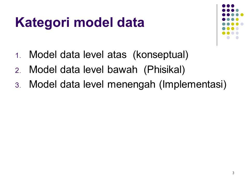 Kategori model data 1. Model data level atas (konseptual) 2. Model data level bawah (Phisikal) 3. Model data level menengah (Implementasi) 3