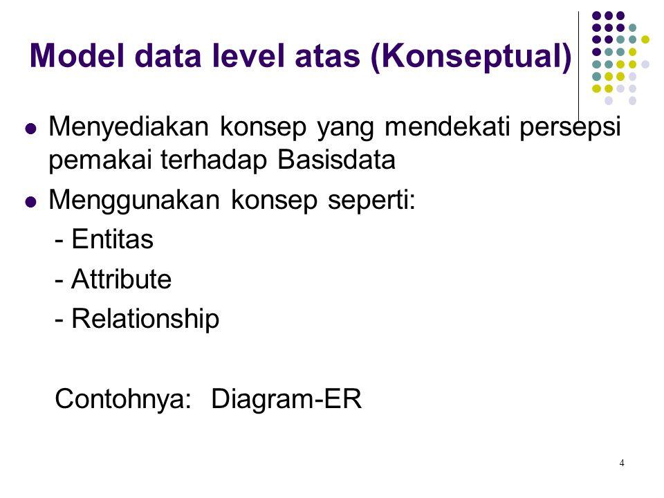 Model data level atas (Konseptual) Menyediakan konsep yang mendekati persepsi pemakai terhadap Basisdata Menggunakan konsep seperti: - Entitas - Attri