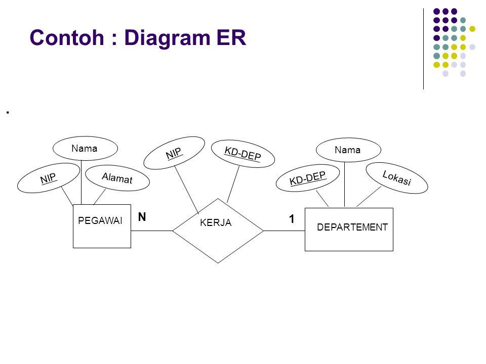 Model data level bawah (Phisikal) Menyediakan konsep yang menjabarkan rincian bagaimana data disimpan didalam komputer dengan menyajikan format record, urutan record dan access path.