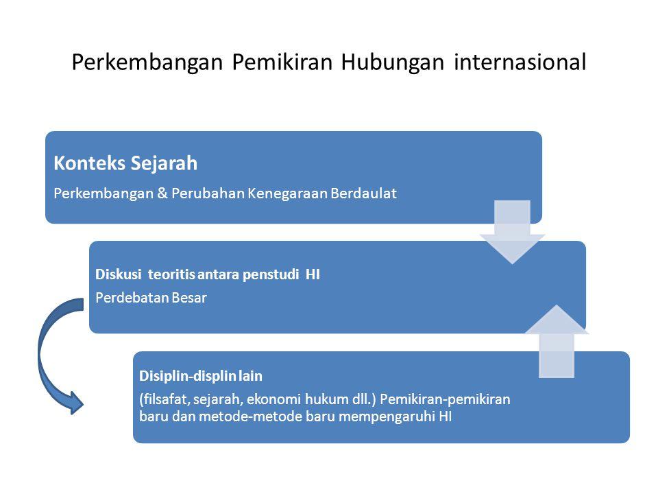 Perkembangan Pemikiran Hubungan internasional Konteks Sejarah Perkembangan & Perubahan Kenegaraan Berdaulat Diskusi teoritis antara penstudi HI Perdeb