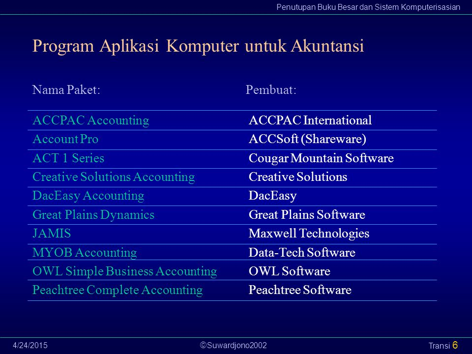  Suwardjono2002 Penutupan Buku Besar dan Sistem Komputerisasian 4/24/2015 Transi 7 Keunggulan Komputer Kecepatan Ketelitian Kapasitas Dengan sistem akuntansi komputerisasian, langkah yang paling kritis adalah analisis transaksi dan penjurnalan.