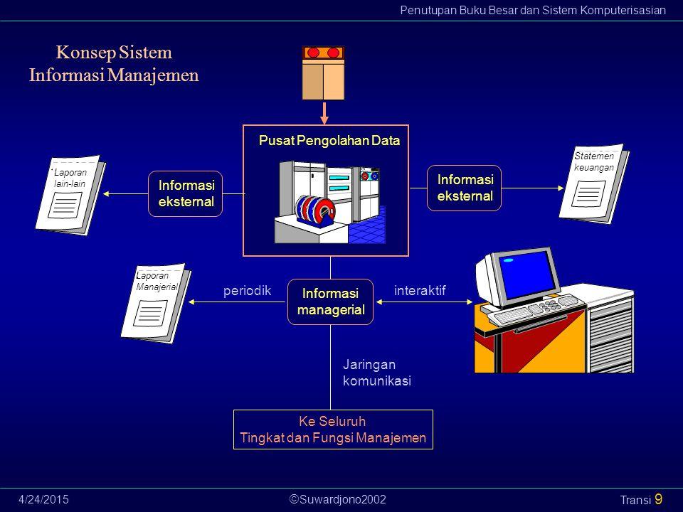  Suwardjono2002 Penutupan Buku Besar dan Sistem Komputerisasian 4/24/2015 Transi 9 Konsep Sistem Informasi Manajemen Pusat Pengolahan Data Ke Seluruh