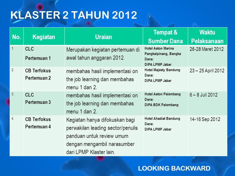 KLASTER 2 TAHUN 2012 LOOKING BACKWARD No.KegiatanUraian Tempat & Sumber Dana Waktu Pelaksanaan 1.