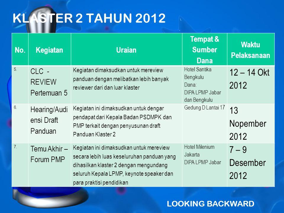 KLASTER 2 TAHUN 2012 LOOKING BACKWARD No.KegiatanUraian Tempat & Sumber Dana Waktu Pelaksanaan 5.