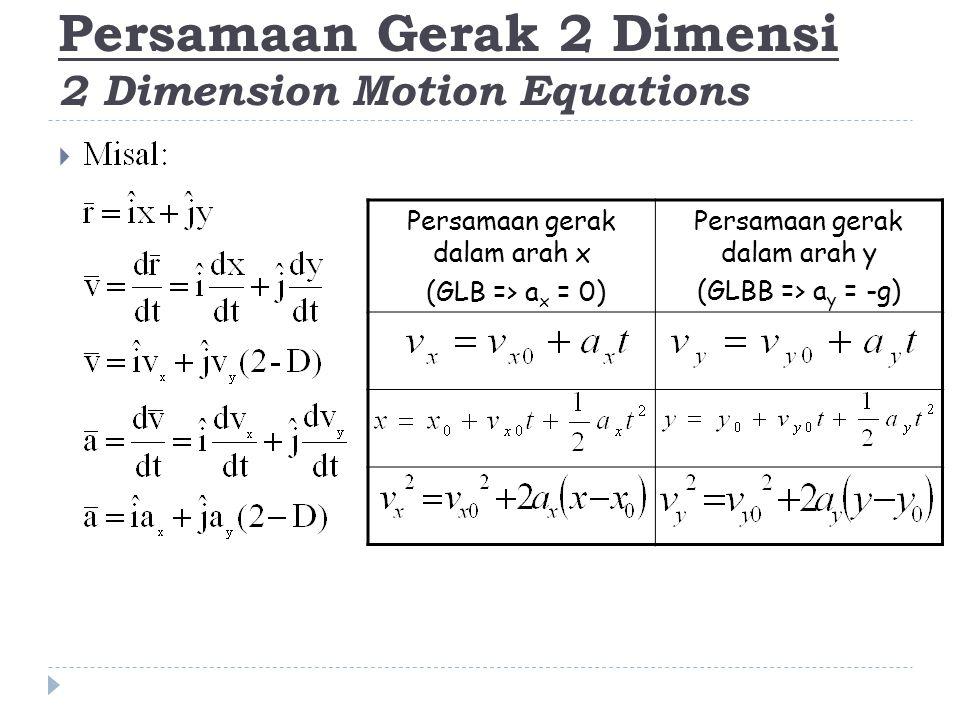 Gerak Peluru Projectile Motion  Sebuah benda yang bergerak dalam arah x dan y secara bersamaan (dalam dua dimensi)  Bentuk gerak dalam dua dimensi tersebut kita sepakati dengan nama gerak peluru  Penyederhanaan:  Abaikan gesekan udara udara  Abaikan rotasi bumi bumi  Dengan asumsi tersebut,sebuah benda dalam gerak peluru akan memiliki lintasan berbentuk parabola  Ketika benda dilepaskan, hanya gaya gravitasi yang menarik benda, mirip seperti gerak ke atas dan ke bawah  Karena gaya gravitasi menarik benda ke bawah, maka:  Percepatan vertikal berarah ke bawah  Tidak ada percepatan dalam arah horisontal