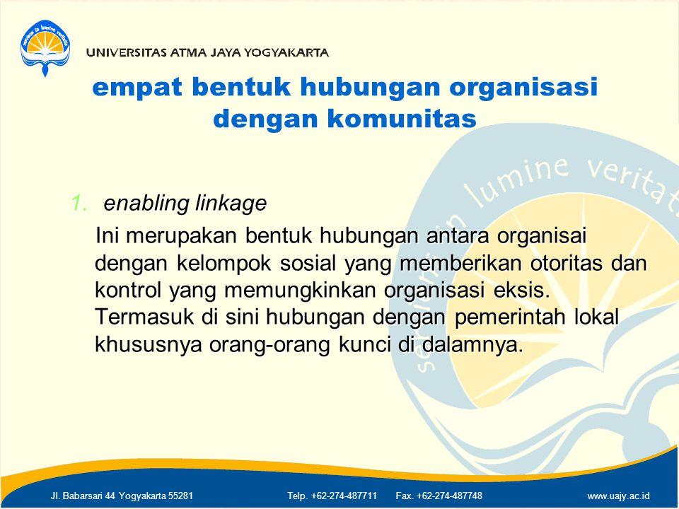 Jl. Babarsari 44 Yogyakarta 55281Telp. +62-274-487711 Fax. +62-274-487748www.uajy.ac.id empat bentuk hubungan organisasi dengan komunitas 1.enabling l