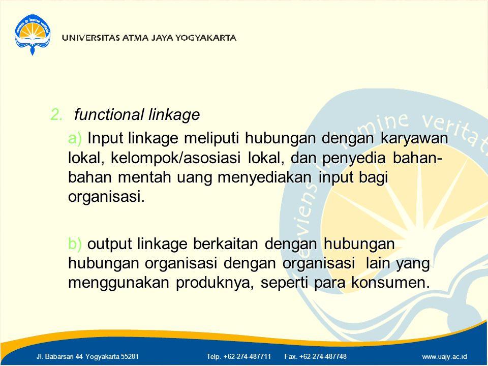 Jl. Babarsari 44 Yogyakarta 55281Telp. +62-274-487711 Fax. +62-274-487748www.uajy.ac.id 2.functional linkage a) Input linkage meliputi hubungan dengan