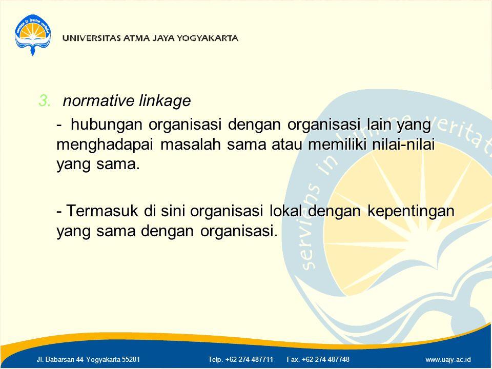 Jl. Babarsari 44 Yogyakarta 55281Telp. +62-274-487711 Fax. +62-274-487748www.uajy.ac.id 3.normative linkage - hubungan organisasi dengan organisasi la
