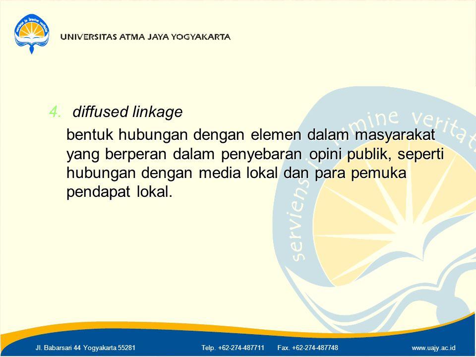 Jl. Babarsari 44 Yogyakarta 55281Telp. +62-274-487711 Fax. +62-274-487748www.uajy.ac.id 4.diffused linkage bentuk hubungan dengan elemen dalam masyara