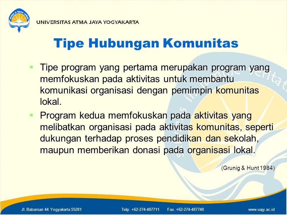 Jl. Babarsari 44 Yogyakarta 55281Telp. +62-274-487711 Fax. +62-274-487748www.uajy.ac.id Tipe Hubungan Komunitas  Tipe program yang pertama merupakan