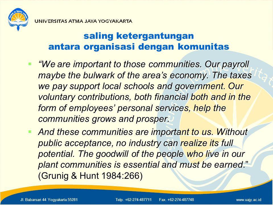 "Jl. Babarsari 44 Yogyakarta 55281Telp. +62-274-487711 Fax. +62-274-487748www.uajy.ac.id saling ketergantungan antara organisasi dengan komunitas  ""We"