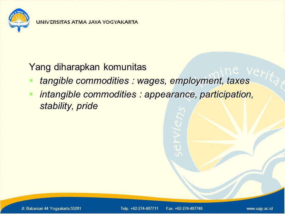 Jl. Babarsari 44 Yogyakarta 55281Telp. +62-274-487711 Fax. +62-274-487748www.uajy.ac.id Yang diharapkan komunitas  tangible commodities : wages, empl