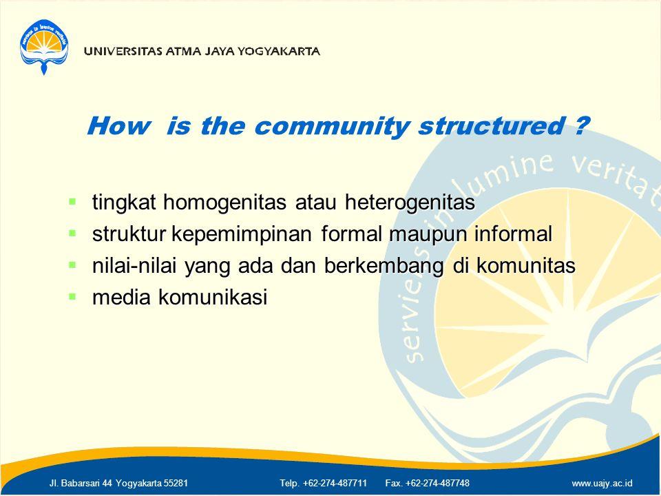 Jl. Babarsari 44 Yogyakarta 55281Telp. +62-274-487711 Fax. +62-274-487748www.uajy.ac.id How is the community structured ?  tingkat homogenitas atau h