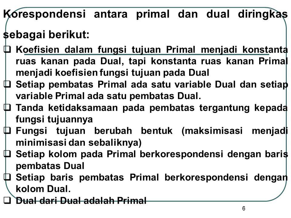 6 Korespondensi antara primal dan dual diringkas sebagai berikut:  Koefisien dalam fungsi tujuan Primal menjadi konstanta ruas kanan pada Dual, tapi konstanta ruas kanan Primal menjadi koefisien fungsi tujuan pada Dual  Setiap pembatas Primal ada satu variable Dual dan setiap variable Primal ada satu pembatas Dual.