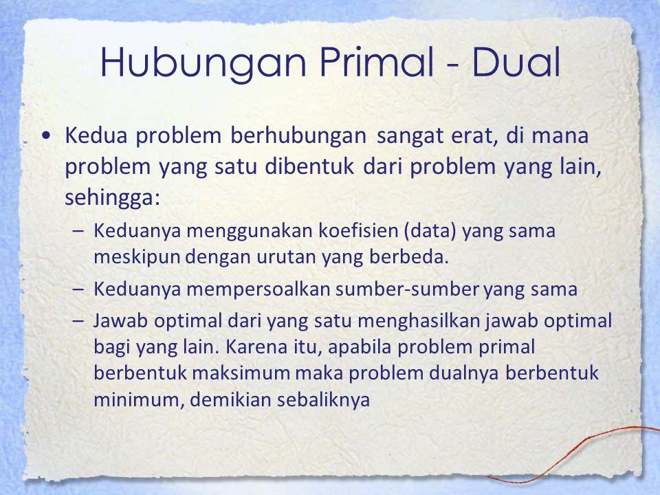 Hubungan Primal - Dual Kedua problem berhubungan sangat erat, di mana problem yang satu dibentuk dari problem yang lain, sehingga: –Keduanya menggunak