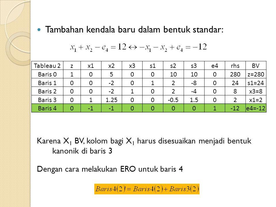 Tambahan kendala baru dalam bentuk standar: Tableau 2zx1x2x3s1s2s3e4rhsBV Baris 01050010 0280z=280 Baris 100-2012-8024s1=24 Baris 200-2102-408x3=8 Baris 3011.2500-0.51.502x1=2 Baris 40 00001-12e4=-12 Baris 40 00001-12e4=-12 Karena X 1 BV, kolom bagi X 1 harus disesuaikan menjadi bentuk kanonik di baris 3 Dengan cara melakukan ERO untuk baris 4
