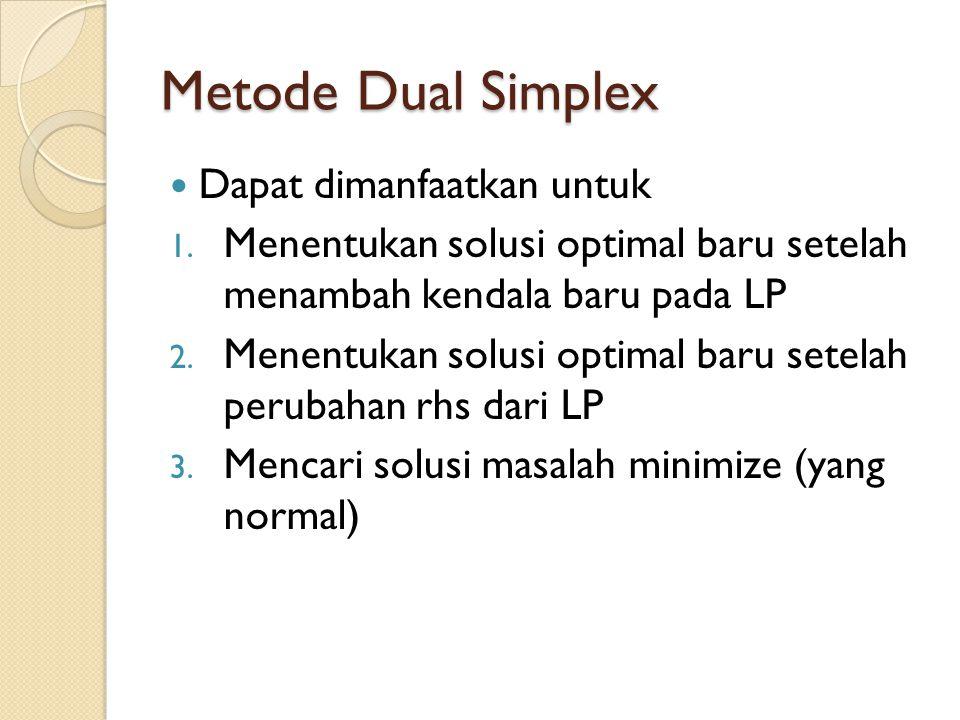 Metode Dual Simplex Dapat dimanfaatkan untuk 1. Menentukan solusi optimal baru setelah menambah kendala baru pada LP 2. Menentukan solusi optimal baru
