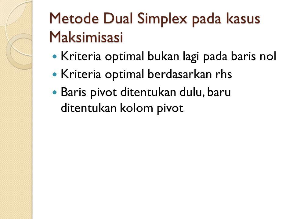 Metode Dual Simplex pada kasus Maksimisasi Kriteria optimal bukan lagi pada baris nol Kriteria optimal berdasarkan rhs Baris pivot ditentukan dulu, baru ditentukan kolom pivot