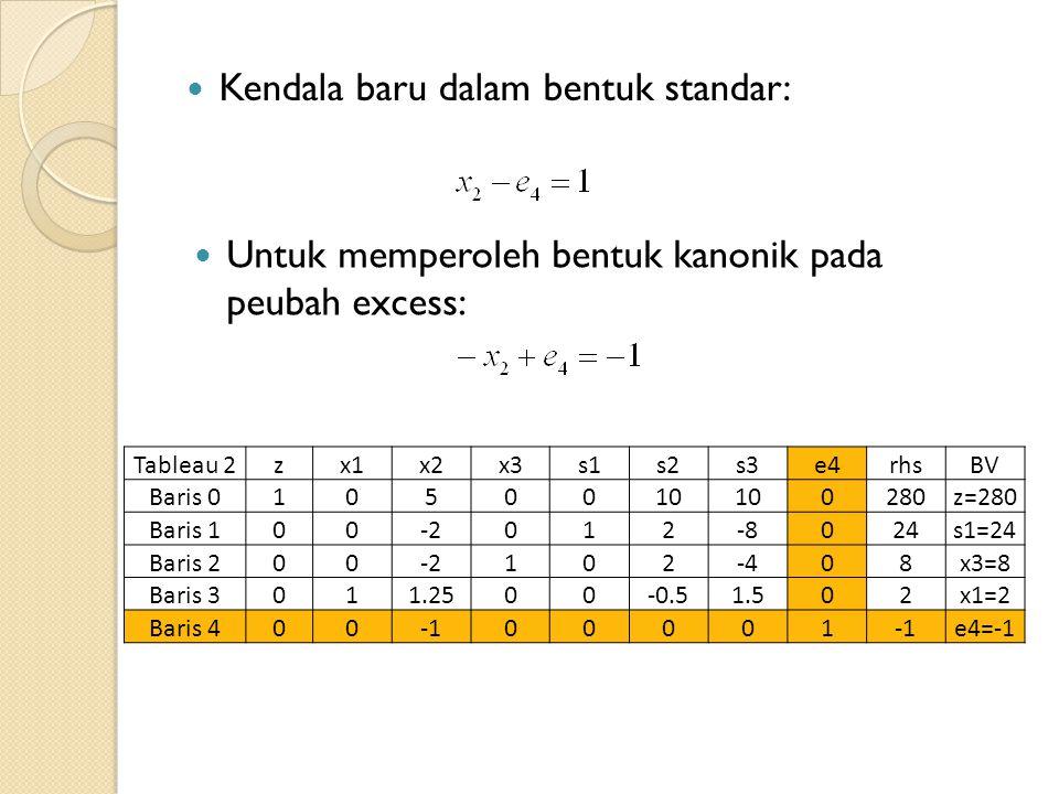 Tableau 2zx1x2x3s1s2s3e4rhsBV Baris 01050010 0280z=280 Baris 100-2012-8024s1=24 Baris 200-2102-408x3=8 Baris 3011.2500-0.51.502x1=2 Baris 40000001 e4=-1 Kendala baru dalam bentuk standar: Untuk memperoleh bentuk kanonik pada peubah excess: