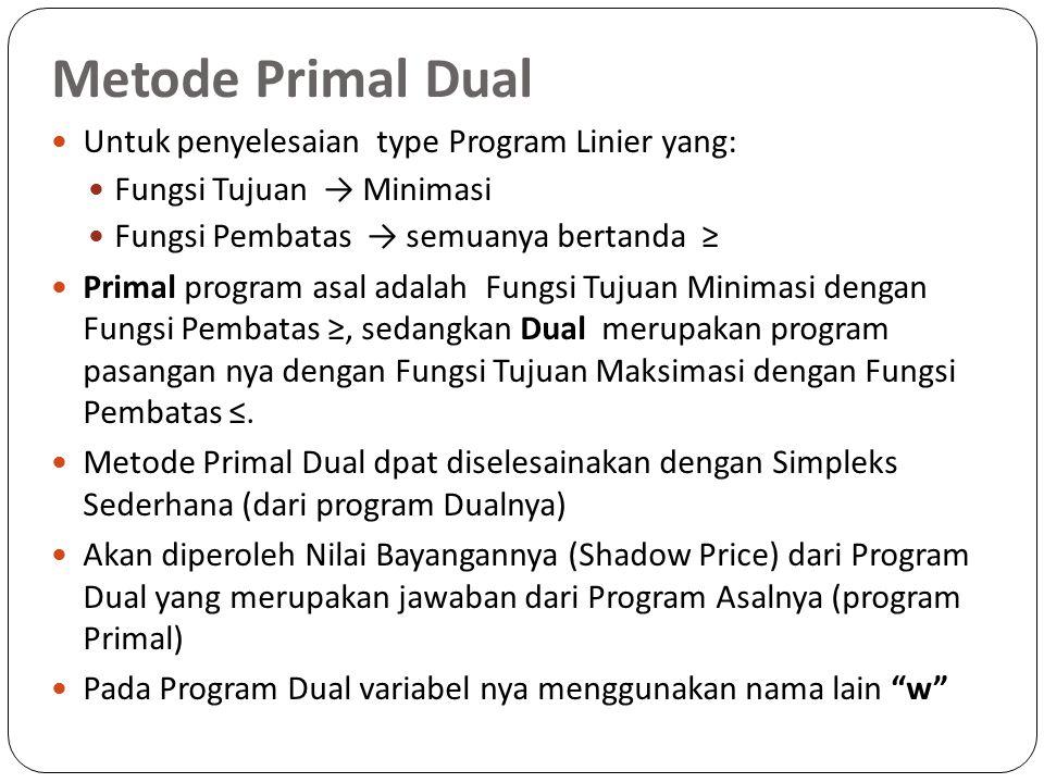 Metode Primal Dual Untuk penyelesaian type Program Linier yang: Fungsi Tujuan → Minimasi Fungsi Pembatas → semuanya bertanda ≥ Primal program asal adalah Fungsi Tujuan Minimasi dengan Fungsi Pembatas ≥, sedangkan Dual merupakan program pasangan nya dengan Fungsi Tujuan Maksimasi dengan Fungsi Pembatas ≤.