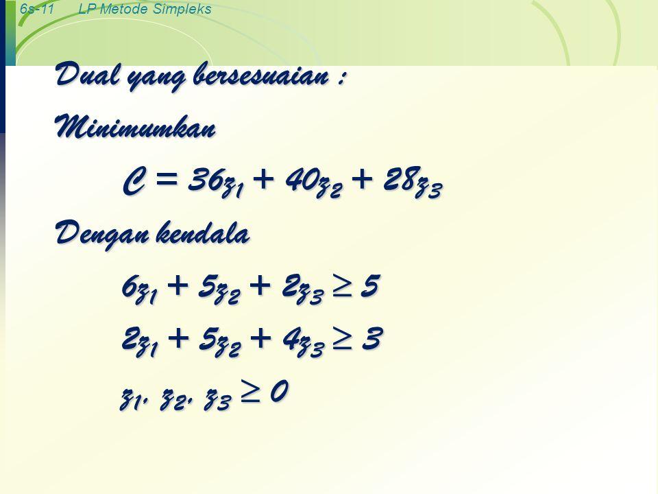 6s-11LP Metode Simpleks Dual yang bersesuaian : Minimumkan C = 36z 1 + 40z 2 + 28z 3 Dengan kendala 6z 1 + 5z 2 + 2z 3  5 2z 1 + 5z 2 + 4z 3  3 z 1,