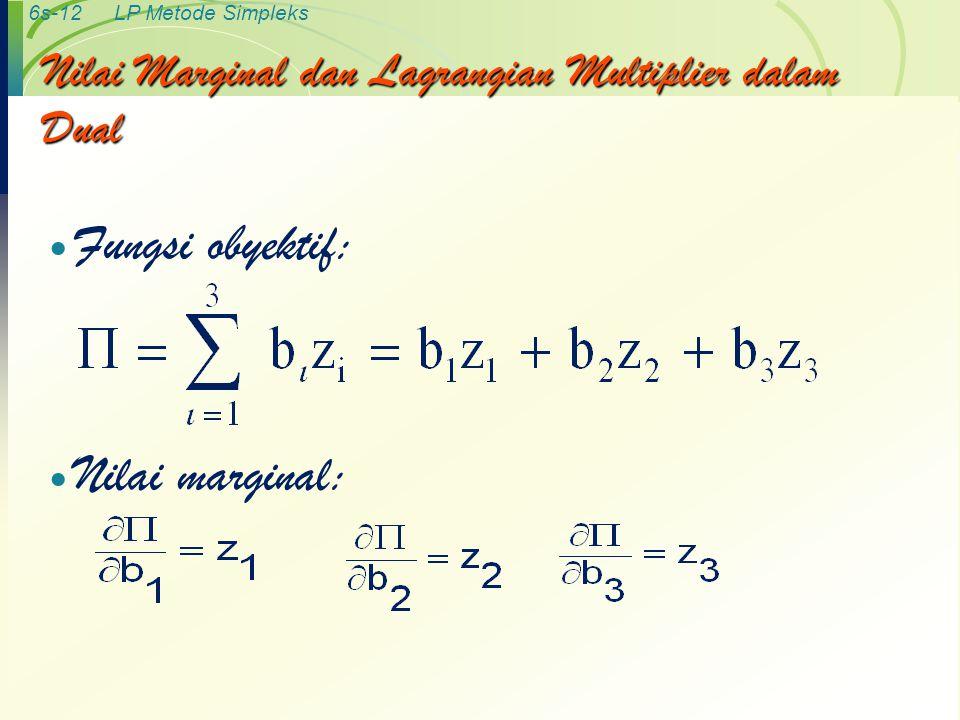 6s-12LP Metode Simpleks Nilai Marginal dan Lagrangian Multiplier dalam Dual  Fungsi obyektif:  Nilai marginal: