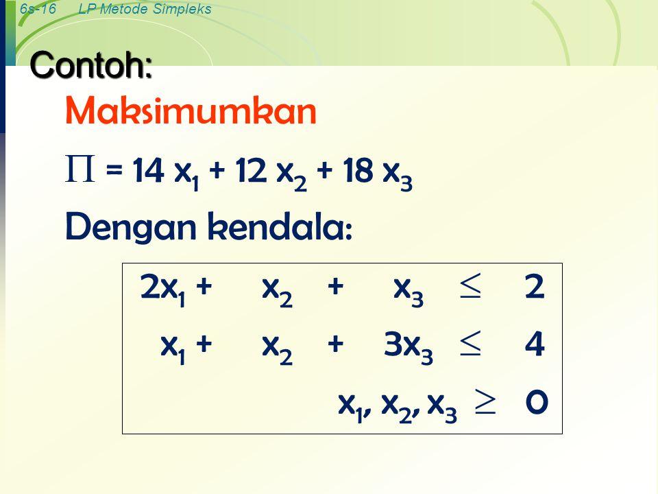 6s-16LP Metode Simpleks Contoh: Maksimumkan  = 14 x 1 + 12 x 2 + 18 x 3 Dengan kendala: 2x 1 + x 2 + x 3  2 x 1 + x 2 + 3x 3  4 x 1, x 2, x 3  0