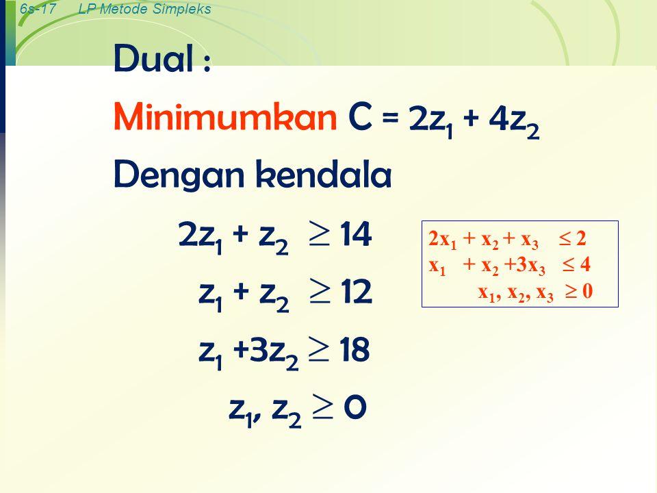 6s-17LP Metode Simpleks Dual : Minimumkan C = 2z 1 + 4z 2 Dengan kendala 2z 1 + z 2  14 z 1 + z 2  12 z 1 +3z 2  18 z 1, z 2  0 2x 1 + x 2 + x 3 