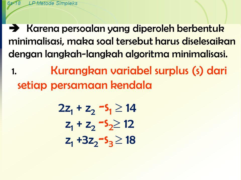 6s-18LP Metode Simpleks  Karena persoalan yang diperoleh berbentuk minimalisasi, maka soal tersebut harus diselesaikan dengan langkah-langkah algorit