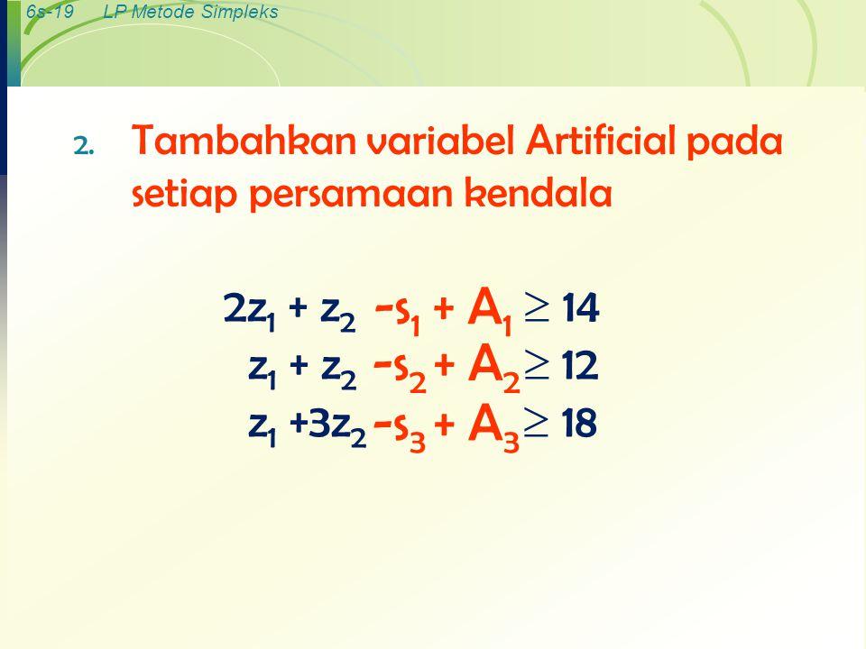 6s-19LP Metode Simpleks 2. Tambahkan variabel Artificial pada setiap persamaan kendala 2z 1 + z 2  14 z 1 + z 2  12 z 1 +3z 2  18 -s 1 -s 2 -s 3 +