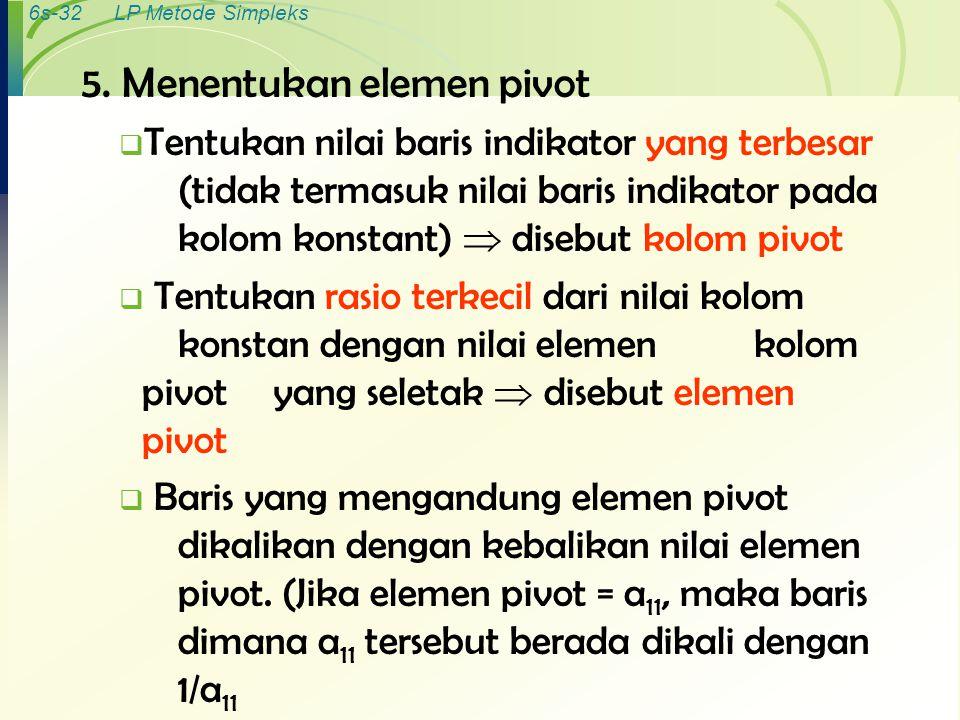 6s-32LP Metode Simpleks 5. Menentukan elemen pivot  Tentukan nilai baris indikator yang terbesar (tidak termasuk nilai baris indikator pada kolom kon