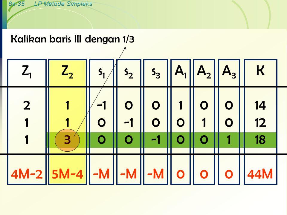 6s-35LP Metode Simpleks K 14 12 18 44M A30010A30010 A20100A20100 A11000A11000 s 3 0 -M s 2 0 0 -M s 1 0 -M Z 2 1 3 5M-4 Z 1 2 1 4M-2 Kalikan baris III