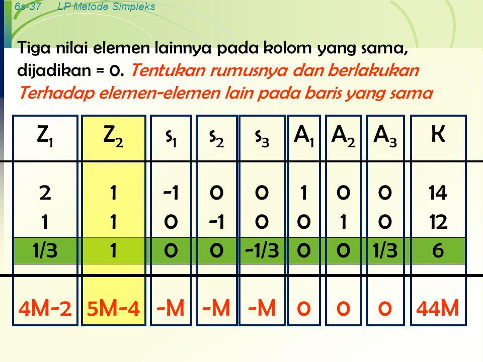 6s-37LP Metode Simpleks K 14 12 6 44M A 3 0 1/3 0 A20100A20100 A11000A11000 s 3 0 -1/3 -M s 2 0 0 -M s 1 0 -M Z 2 1 5M-4 Z 1 2 1 1/3 4M-2 Tiga nilai e