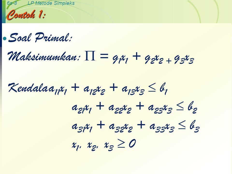 6s-9LP Metode Simpleks Dual yang bersesuaian: Minimumkan: C = b 1 z 1 + b 2 z 2 + b 3 z 3 Kendalaa 11 z 1 + a 21 z 2 + a 31 z 3  g 1 a 12 z 1 + a 22 z 2 + a 32 z 3  g 2 a 13 z 1 + a 23 z 2 + a 33 z 3  g 3 z 1, z 2, z 3  0