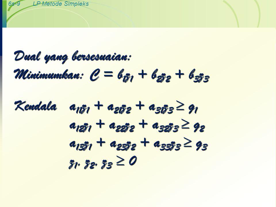 6s-9LP Metode Simpleks Dual yang bersesuaian: Minimumkan: C = b 1 z 1 + b 2 z 2 + b 3 z 3 Kendalaa 11 z 1 + a 21 z 2 + a 31 z 3  g 1 a 12 z 1 + a 22