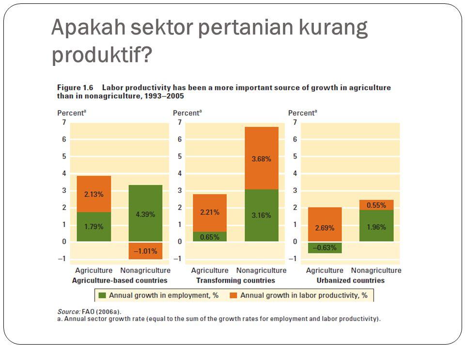 Apakah sektor pertanian kurang produktif