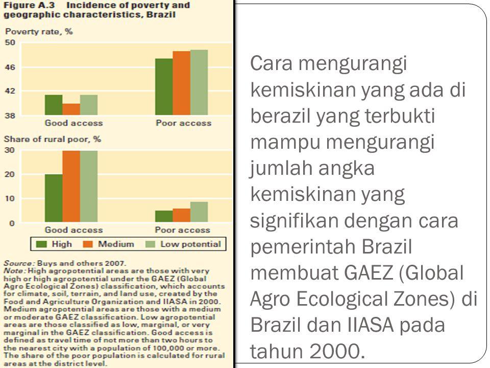 Cara mengurangi kemiskinan yang ada di berazil yang terbukti mampu mengurangi jumlah angka kemiskinan yang signifikan dengan cara pemerintah Brazil membuat GAEZ (Global Agro Ecological Zones) di Brazil dan IIASA pada tahun 2000.